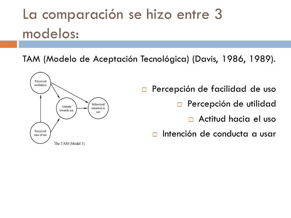 La comparación se hizo entre 3 modelos: TAM (Modelo de Aceptación Tecnológica) (Davis, 1986, 1989). Percepción de facilidad de uso Percepción de utili
