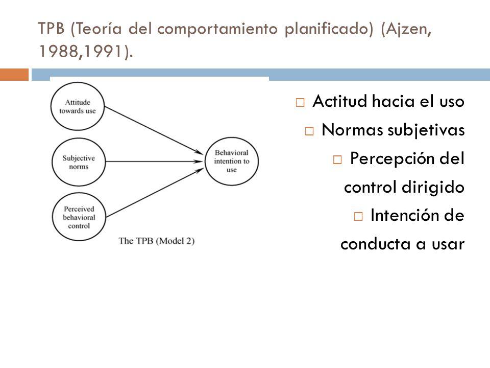 TPB (Teoría del comportamiento planificado) (Ajzen, 1988,1991). Actitud hacia el uso Normas subjetivas Percepción del control dirigido Intención de co