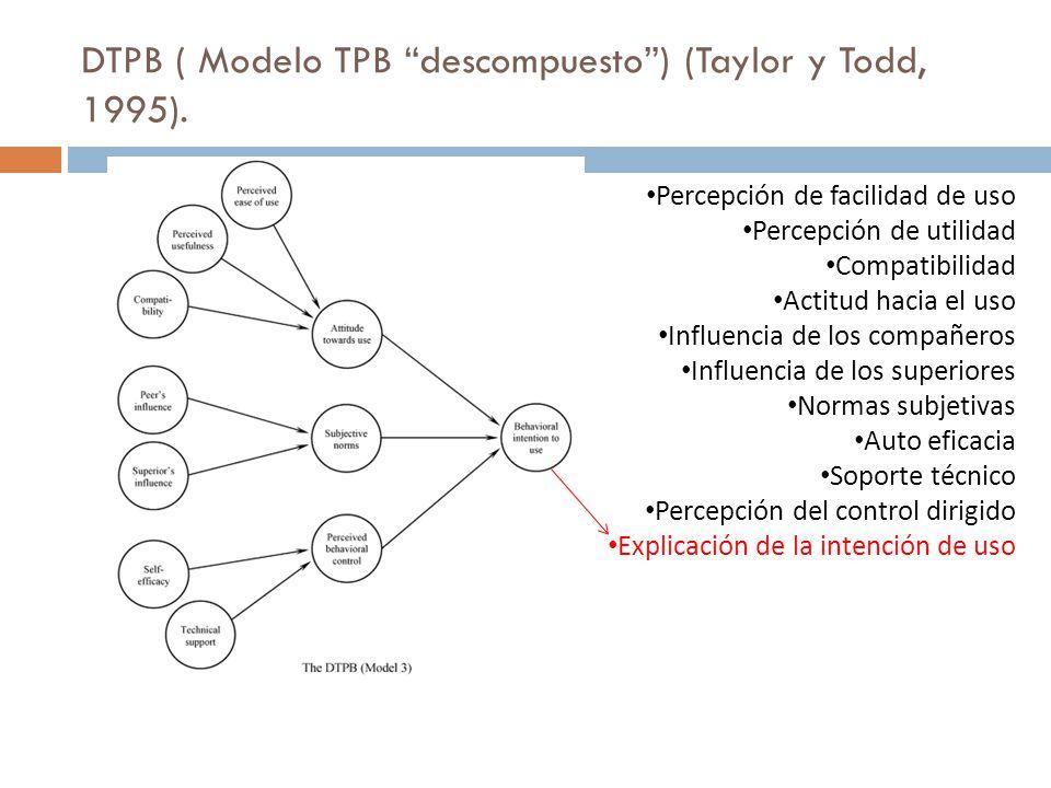 DTPB ( Modelo TPB descompuesto) (Taylor y Todd, 1995). Percepción de facilidad de uso Percepción de utilidad Compatibilidad Actitud hacia el uso Influ