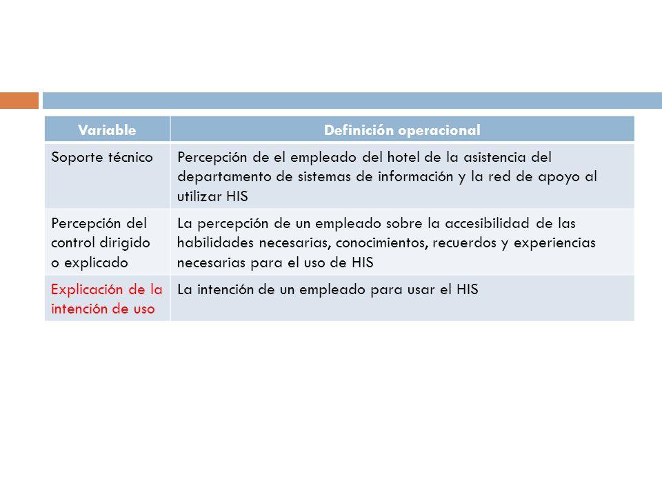 VariableDefinición operacional Soporte técnicoPercepción de el empleado del hotel de la asistencia del departamento de sistemas de información y la re