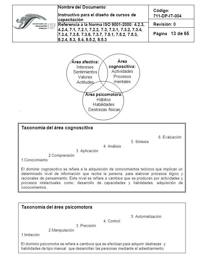 Nombre del Documento: Instructivo para el diseño de cursos de capacitación Referencia a la Norma ISO 9001-2000: 4.2.3, 4.2.4, 7.1, 7.2.1, 7.2.2, 7.3,