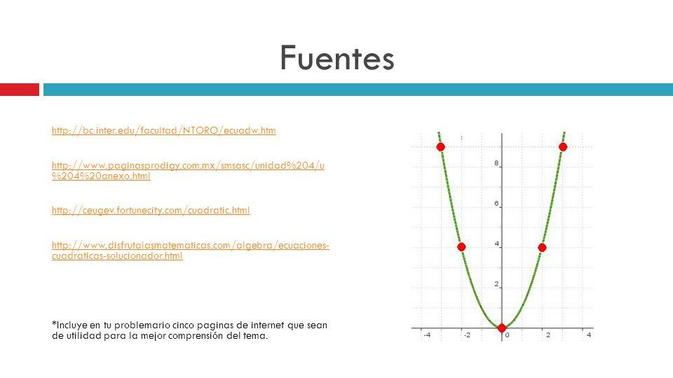 Fuentes http://bc.inter.edu/facultad/NTORO/ecuadw.htm http://www.paginasprodigy.com.mx/smsasc/unidad%204/u %204%20anexo.html http://ceugev.fortunecity