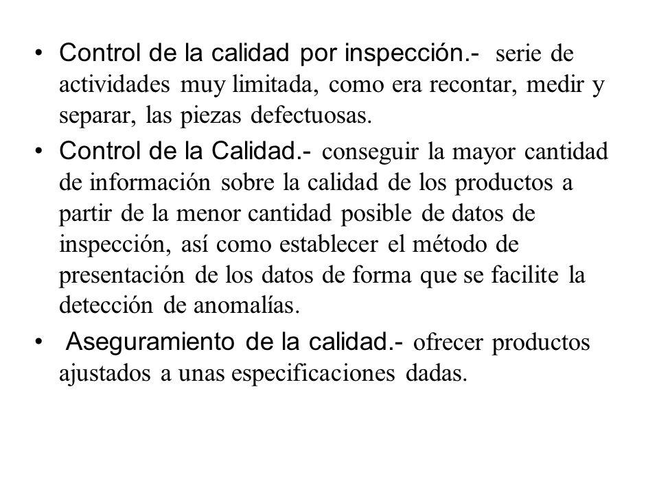 Control de la calidad por inspección.- serie de actividades muy limitada, como era recontar, medir y separar, las piezas defectuosas.