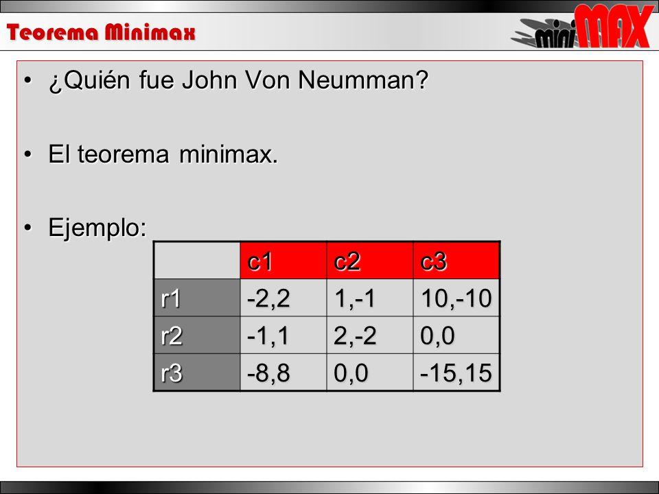 Teorema Minimax ¿Quién fue John Von Neumman?¿Quién fue John Von Neumman? El teorema minimax.El teorema minimax. Ejemplo:Ejemplo: c1c2c3 r1-2,21,-110,-