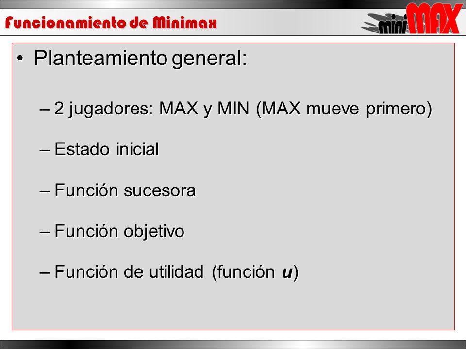 Funcionamiento de Minimax Planteamiento general:Planteamiento general: –2 jugadores: MAX y MIN (MAX mueve primero) –Estado inicial –Función sucesora –