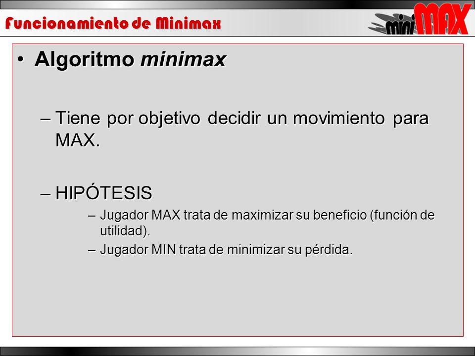 Funcionamiento de Minimax Algoritmo minimaxAlgoritmo minimax –Tiene por objetivo decidir un movimiento para MAX. –HIPÓTESIS –Jugador MAX trata de maxi