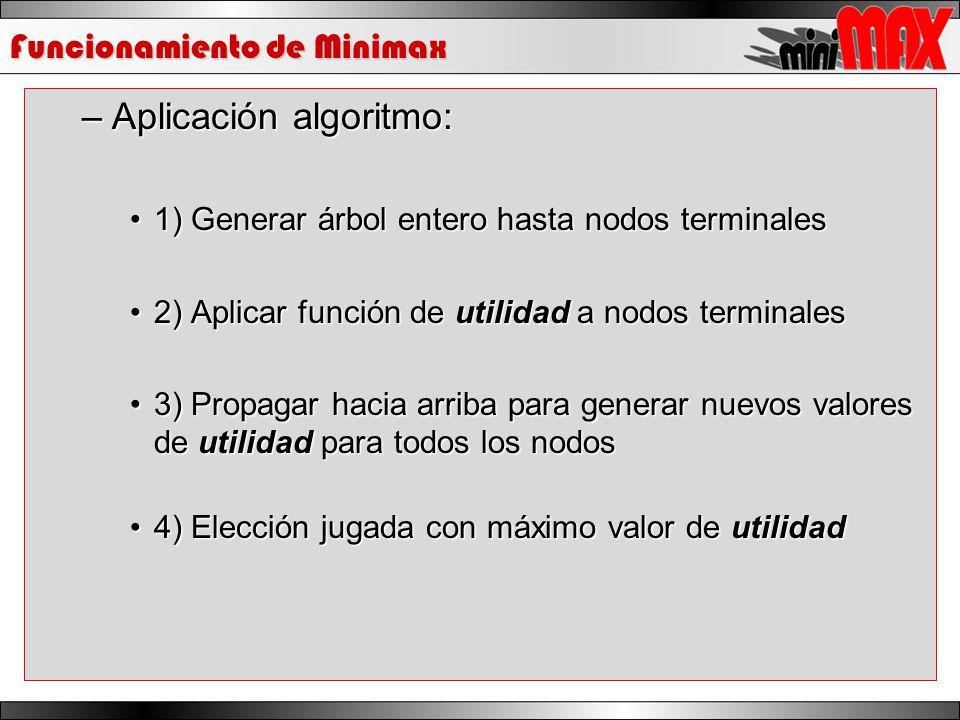 Funcionamiento de Minimax –Aplicación algoritmo: 1) Generar árbol entero hasta nodos terminales1) Generar árbol entero hasta nodos terminales 2) Aplic
