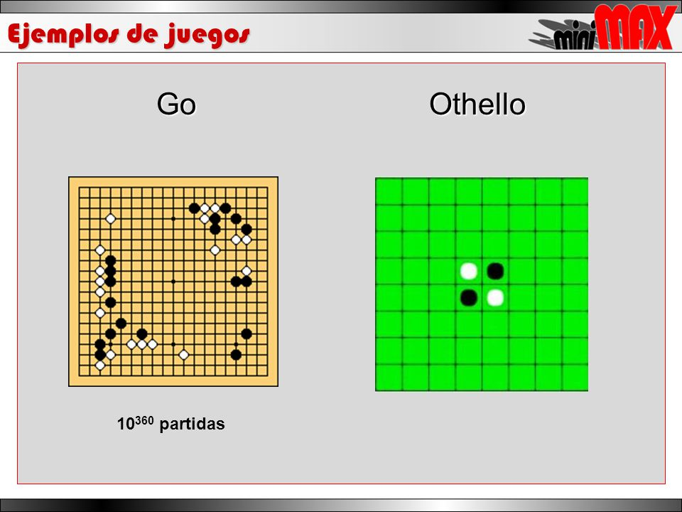 Ejemplos de juegos GoOthello 10 360 partidas