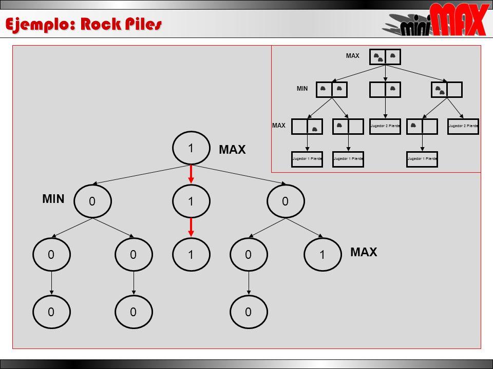 Ejemplo: Rock Piles Jugador 2 Pierde Jugador 1 Pierde MAX MIN MAX 1 010 00110 000 MIN MAX