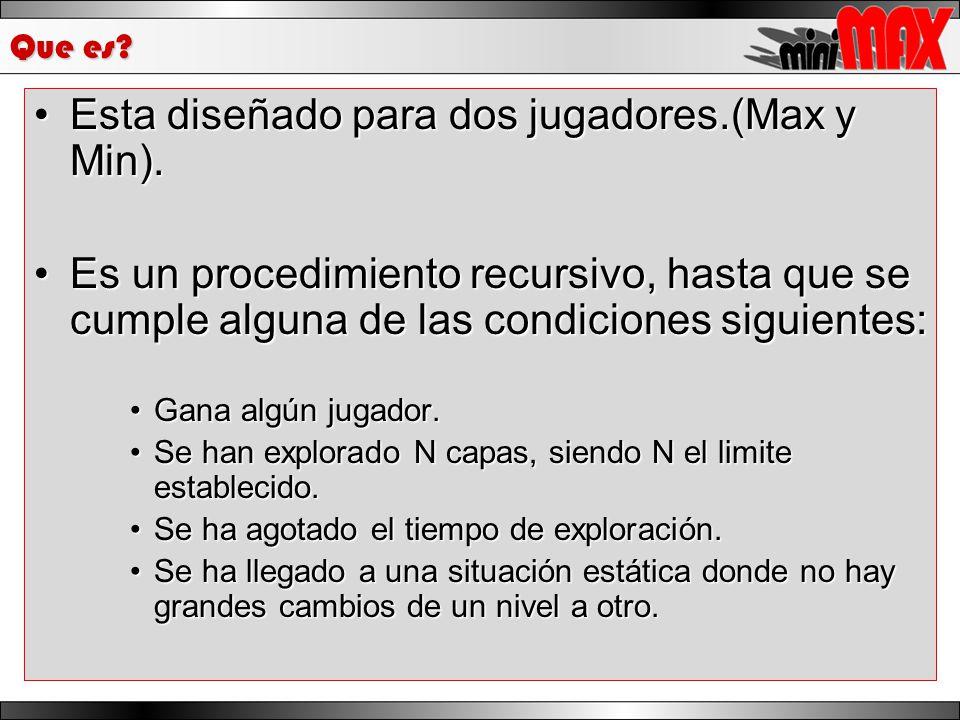 Funcionamiento de Minimax Planteamiento general:Planteamiento general: –2 jugadores: MAX y MIN (MAX mueve primero) –Estado inicial –Función sucesora –Función objetivo –Función de utilidad (función u)