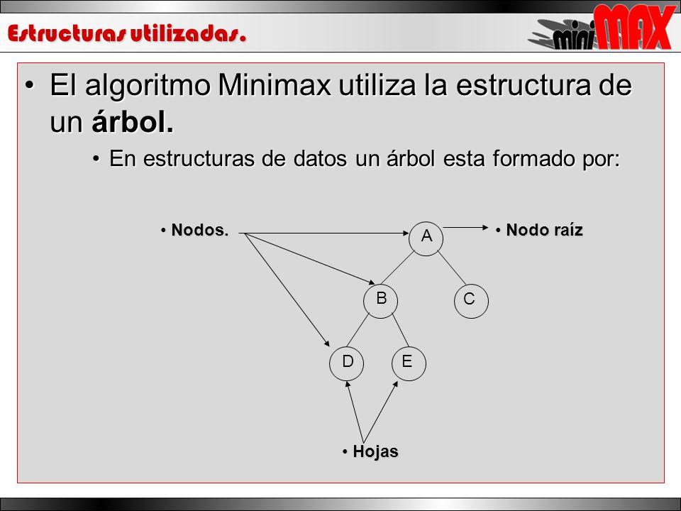 Estructuras utilizadas. El algoritmo Minimax utiliza la estructura de un árbol.El algoritmo Minimax utiliza la estructura de un árbol. En estructuras