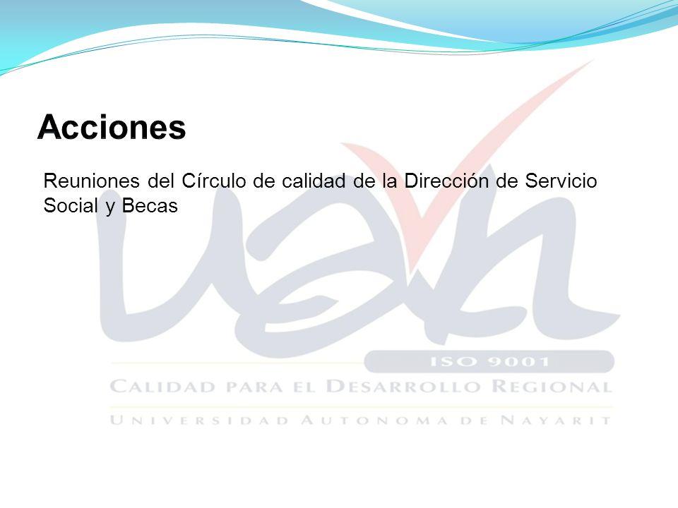 Reuniones del Círculo de calidad de la Dirección de Servicio Social y Becas