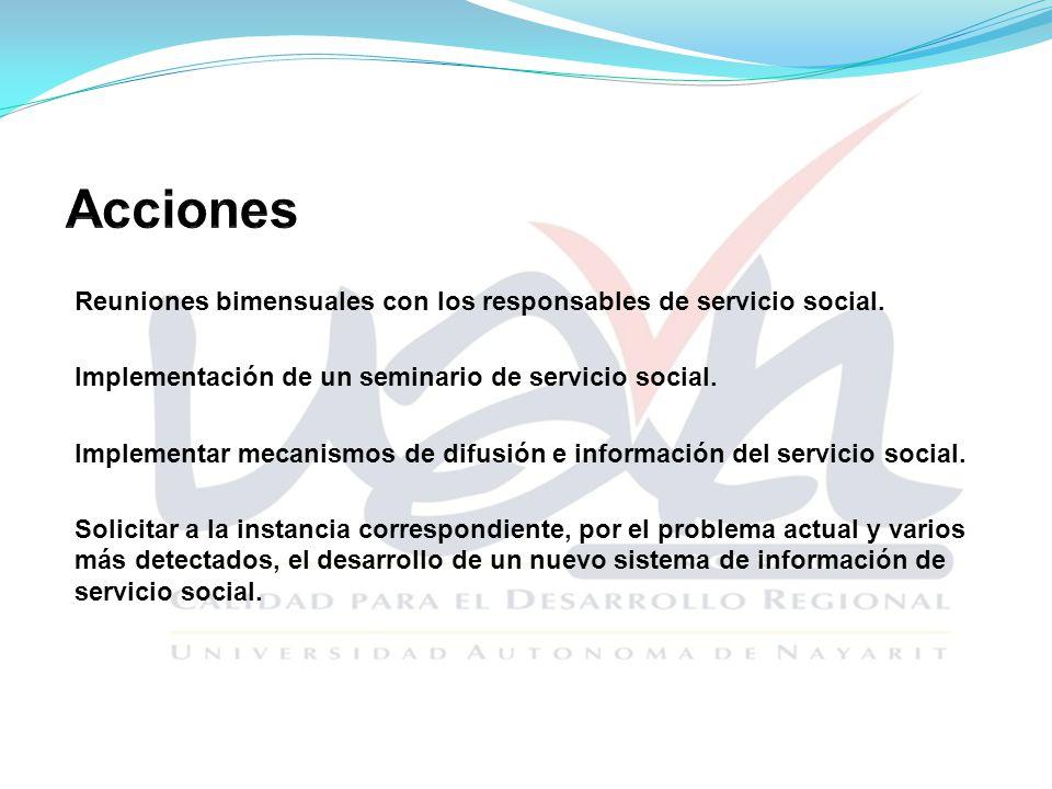 Reuniones bimensuales con los responsables de servicio social.