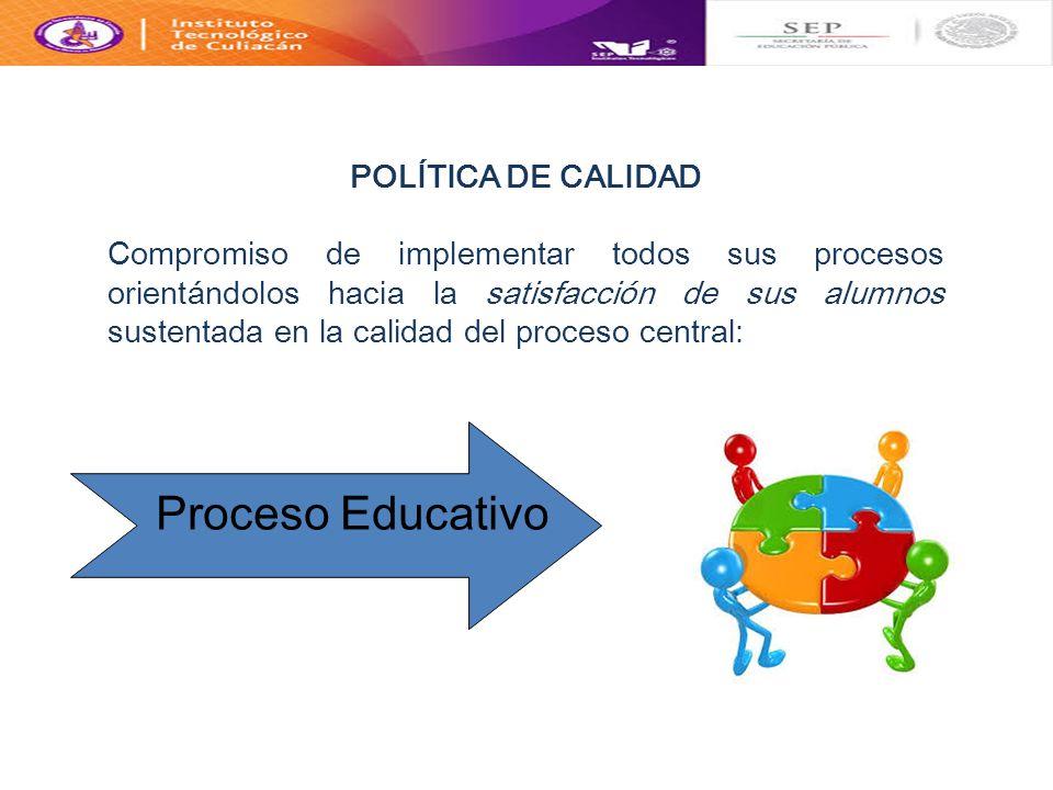 POLÍTICA DE CALIDAD Compromiso de implementar todos sus procesos orientándolos hacia la satisfacción de sus alumnos sustentada en la calidad del proce