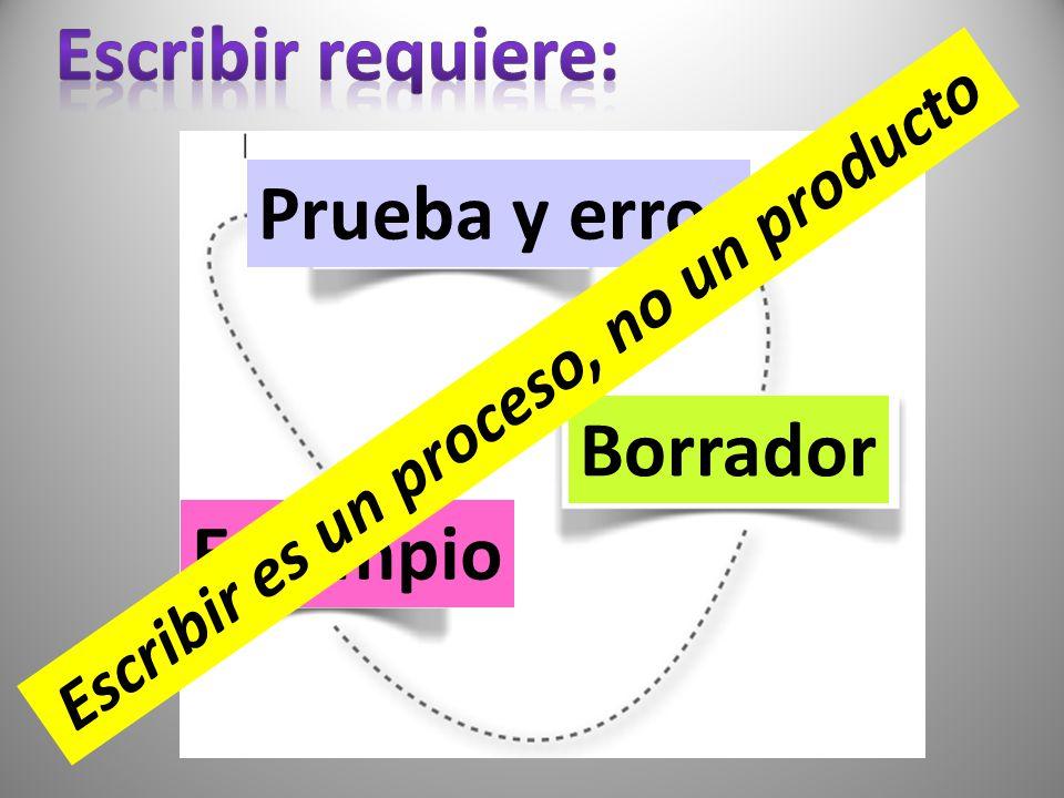 Prueba y error Borrador En limpio Escribir es un proceso, no un producto