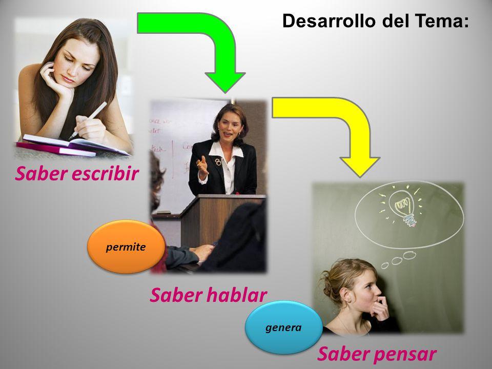Saber escribir Saber hablar Saber pensar Desarrollo del Tema: permite genera
