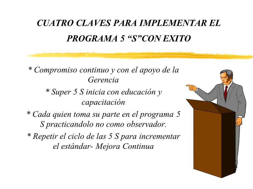 CUATRO CLAVES PARA IMPLEMENTAR EL PROGRAMA 5 SCON EXITO * Compromiso continuo y con el apoyo de la Gerencia * Super 5 S inicia con educación y capacit