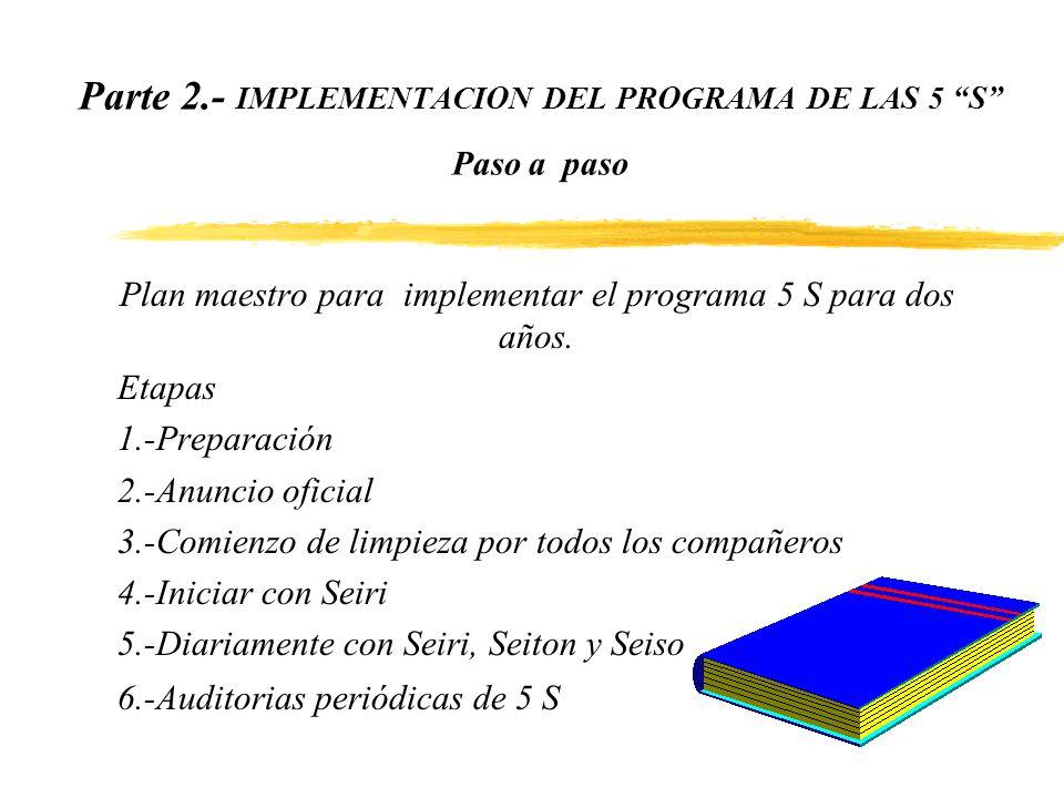 Parte 2.- IMPLEMENTACION DEL PROGRAMA DE LAS 5 S Paso a paso Plan maestro para implementar el programa 5 S para dos años. Etapas 1.-Preparación 2.-Anu