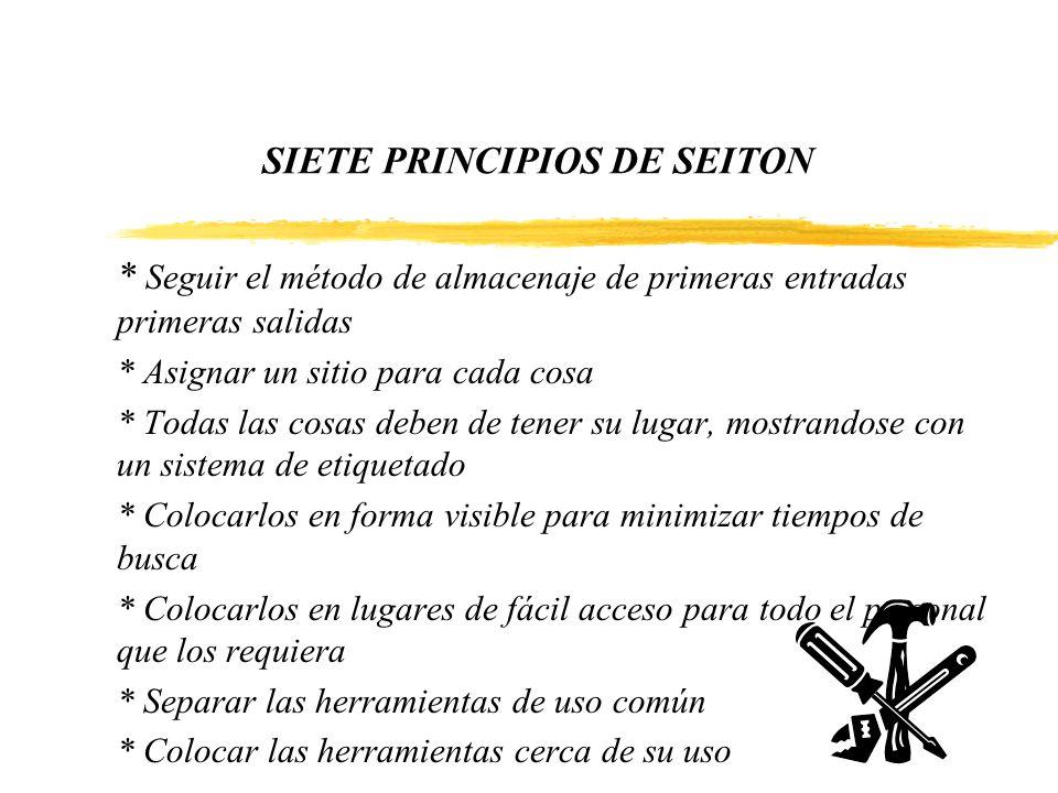 SIETE PRINCIPIOS DE SEITON * Seguir el método de almacenaje de primeras entradas primeras salidas * Asignar un sitio para cada cosa * Todas las cosas