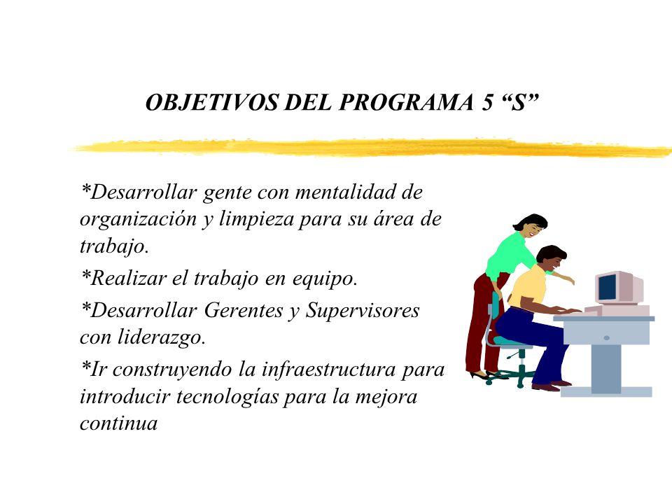 OBJETIVOS DEL PROGRAMA 5 S *Desarrollar gente con mentalidad de organización y limpieza para su área de trabajo. *Realizar el trabajo en equipo. *Desa