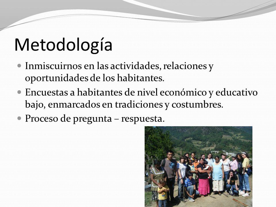 Metodología Inmiscuirnos en las actividades, relaciones y oportunidades de los habitantes. Encuestas a habitantes de nivel económico y educativo bajo,
