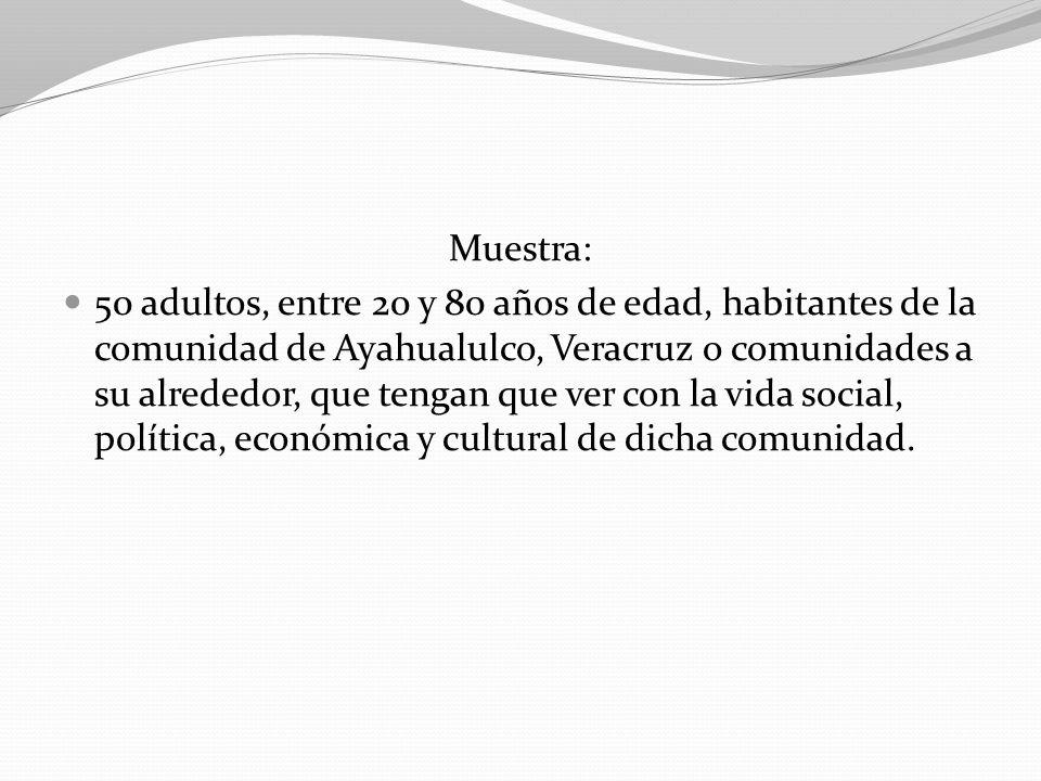 Muestra: 50 adultos, entre 20 y 80 años de edad, habitantes de la comunidad de Ayahualulco, Veracruz o comunidades a su alrededor, que tengan que ver
