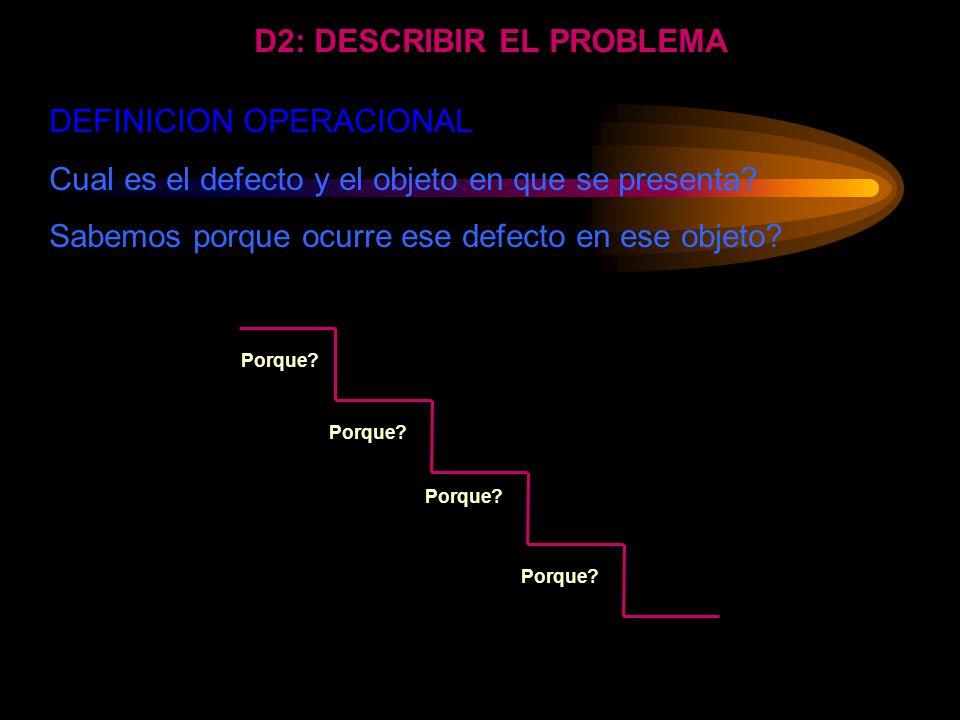 Haz preguntas para forzar la simplificación: ¿Qué es realmente el problema para nosotros...? ¿Cuántas cosas estamos nosotros discutiendo...? ¿Qué sign