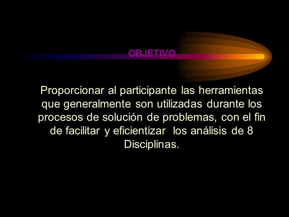 DISCIPLINA: EL PREVENIR LA REPETICIÓN DE LOS PROBLEMAS SIGNIFICA CAMBIO.