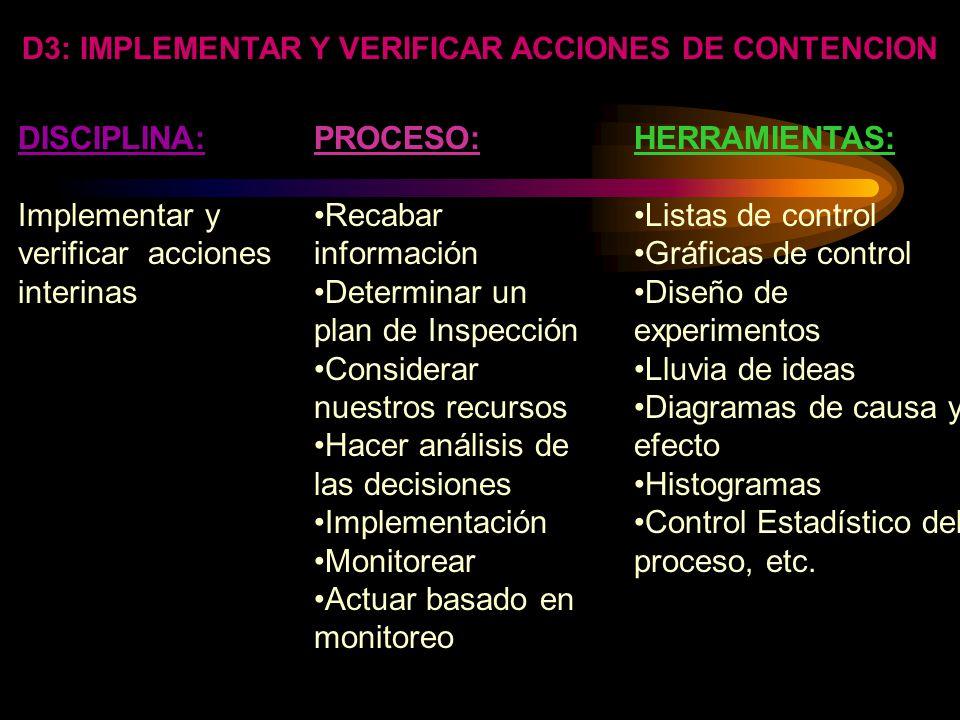 Para evitar que los efectos del problema lleguen al cliente, cuando aun no se ha implementado la accion correctiva permanente y verificar la efectivid
