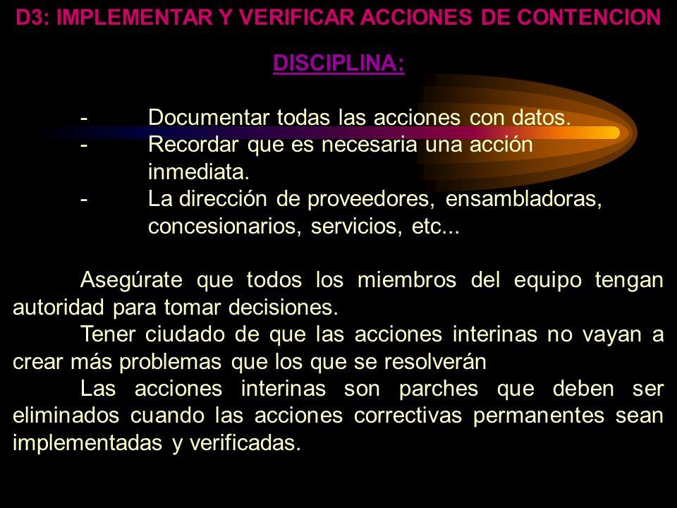 DISCIPLINA: Implementar y verificar acciones interinas HERRAMIENTAS: Listas de control Gráficas de control Diseño de experimentos Lluvia de ideas Diag