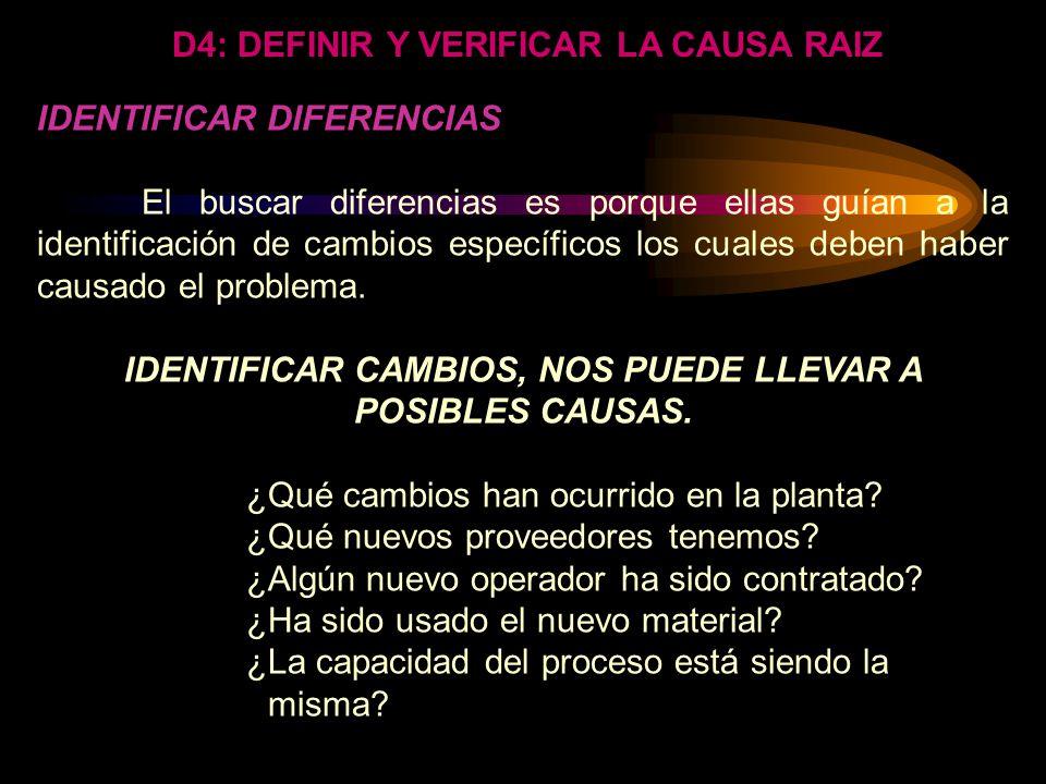 EL PROCESO PROCEDIMIENTO REQUERIDO PARA IDENTIFICAR SISTEMÁTICAMENTE LA CAUSA RAÍZ DE UN PROBLEMA, INCLUYE: IDENTIFICACIÓN DE DIFERENCIA Y CAMBIOS. CA