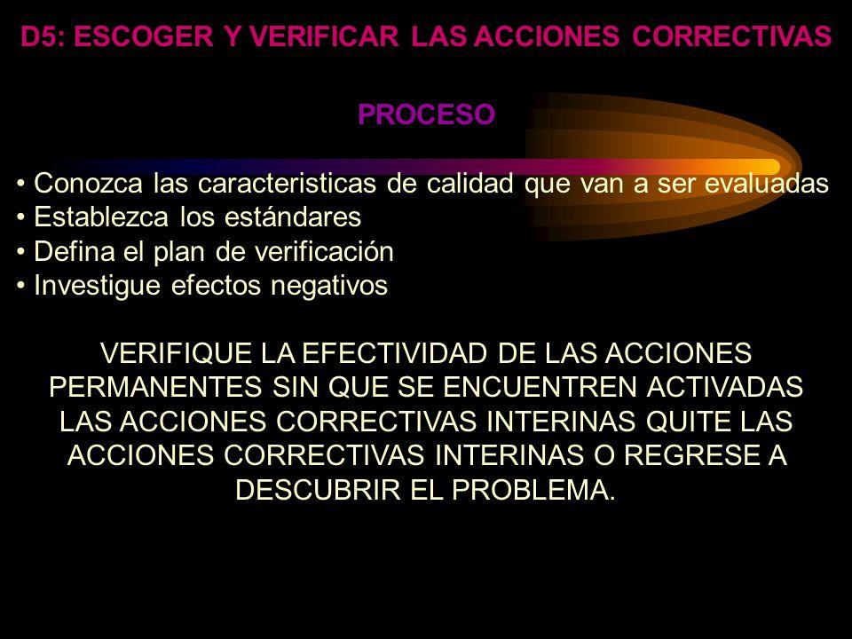 Toda verificación de la solución del problema requerirá de un análisis de decisión (DA). El análisis de decisión es parte de las consideraciones de co