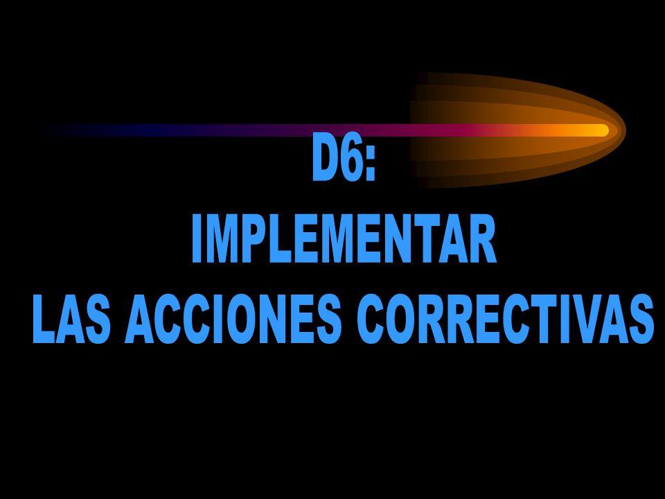 D5: ESCOGER Y VERIFICAR LAS ACCIONES CORRECTIVAS ESTUDIOS DE CAPACIDAD Los estudios de capacidad son usados para guiar los esfuerzos a encontrar las n