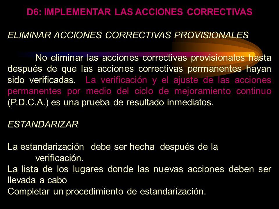 IMPLEMENTAR ACCIONES CORRECTIVAS CON EL P.D.C.A. ¿Cuándo será realizada la implementación? ¿Cada uno conoce sus responsabilidades? ¿Se necesita materi