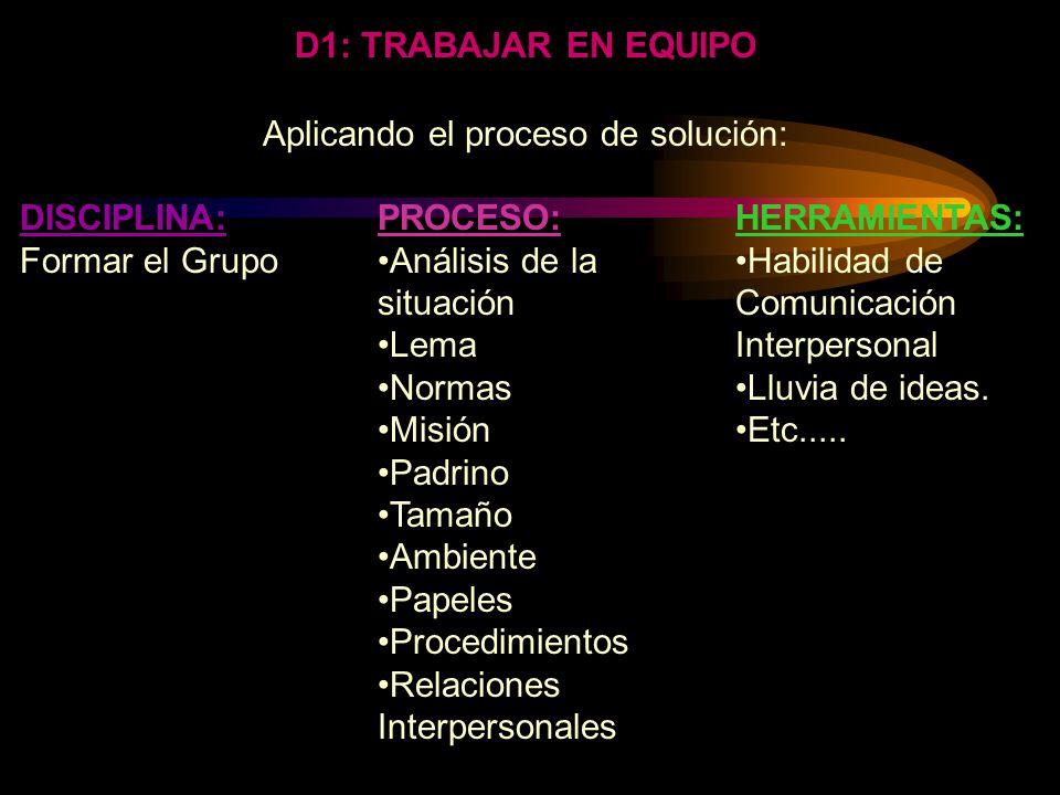 D1: TRABAJAR EN EQUIPO DISCIPLINA: Formar el Grupo HERRAMIENTAS: Habilidad de Comunicación Interpersonal Lluvia de ideas.
