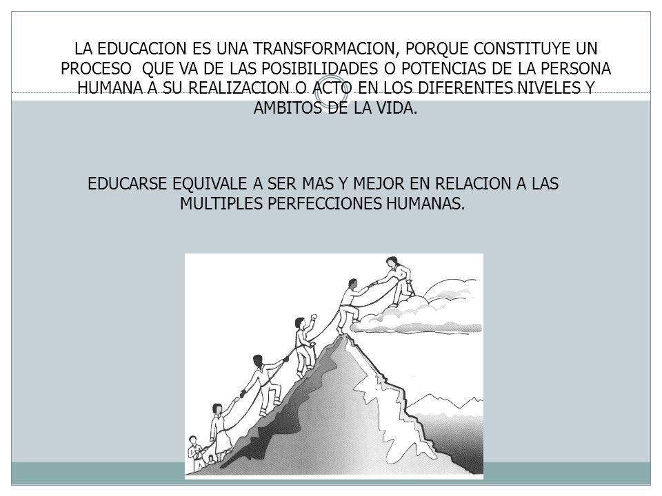 LA EDUCACION ES UNA TRANSFORMACION, PORQUE CONSTITUYE UN PROCESO QUE VA DE LAS POSIBILIDADES O POTENCIAS DE LA PERSONA HUMANA A SU REALIZACION O ACTO
