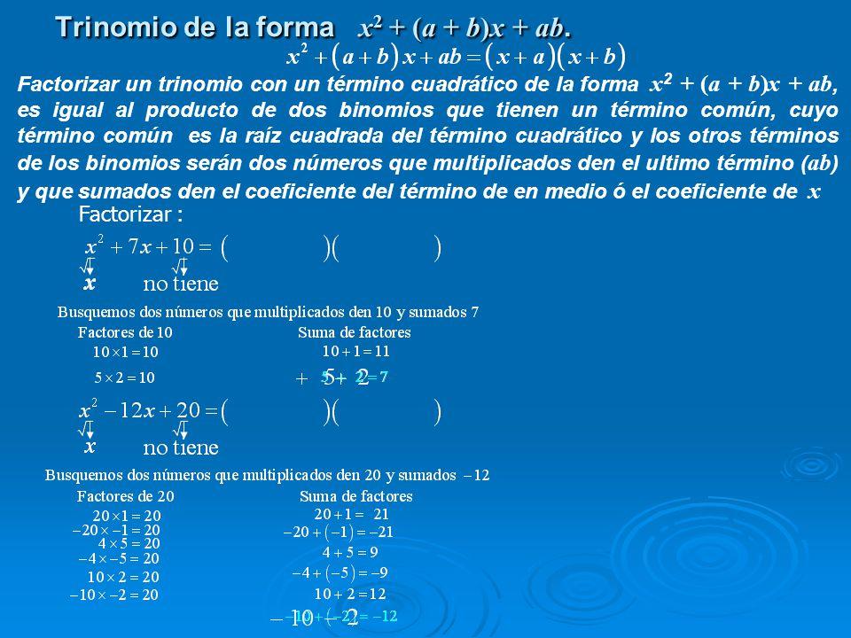 Trinomio de la forma x 2 + (a + b)x + ab. Factorizar : Factorizar un trinomio con un término cuadrático de la forma x 2 + (a + b)x + ab, es igual al p