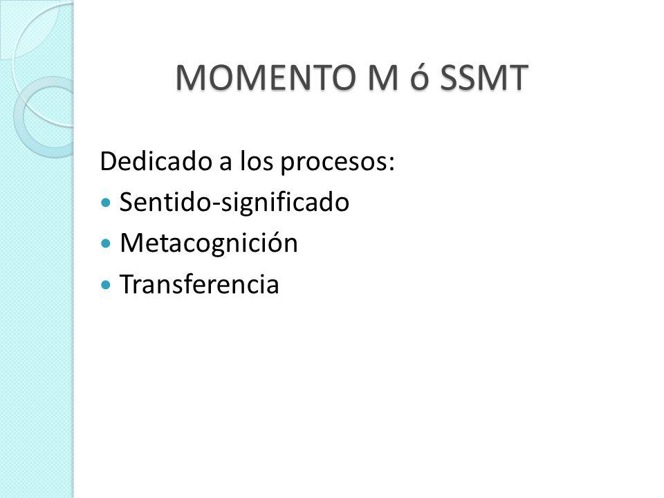 MOMENTO M ó SSMT Dedicado a los procesos: Sentido-significado Metacognición Transferencia
