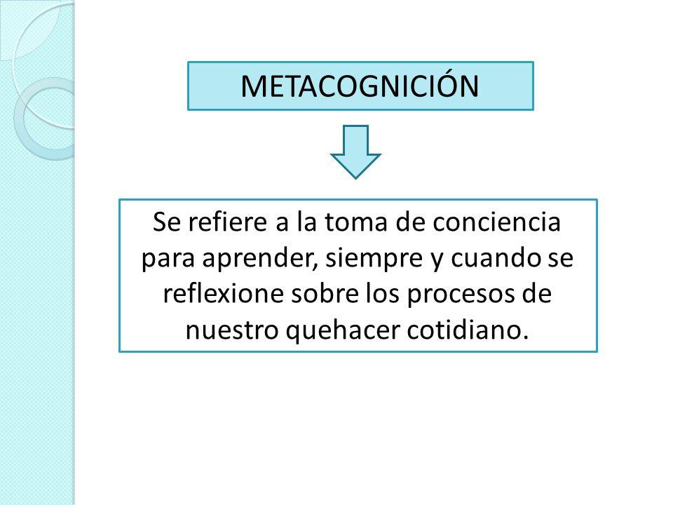 METACOGNICIÓN Se refiere a la toma de conciencia para aprender, siempre y cuando se reflexione sobre los procesos de nuestro quehacer cotidiano.