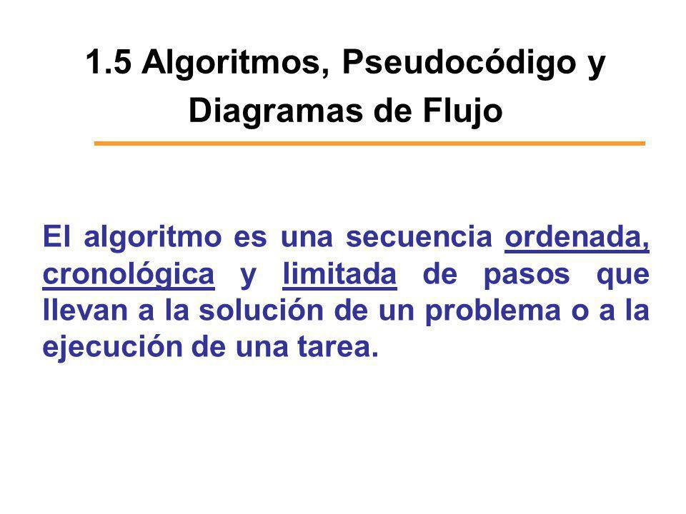 1.5 Algoritmos, Pseudocódigo y Diagramas de Flujo El algoritmo es una secuencia ordenada, cronológica y limitada de pasos que llevan a la solución de un problema o a la ejecución de una tarea.