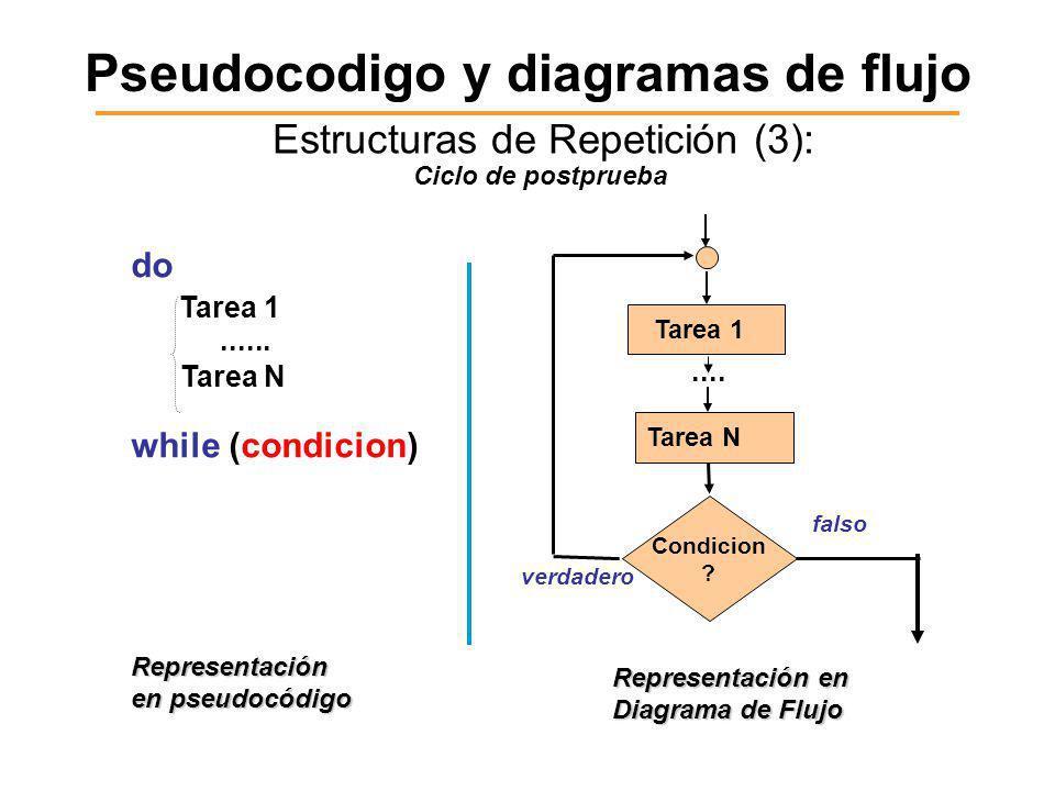 Pseudocodigo y diagramas de flujo Estructuras de Repetición (3): do Tarea 1......