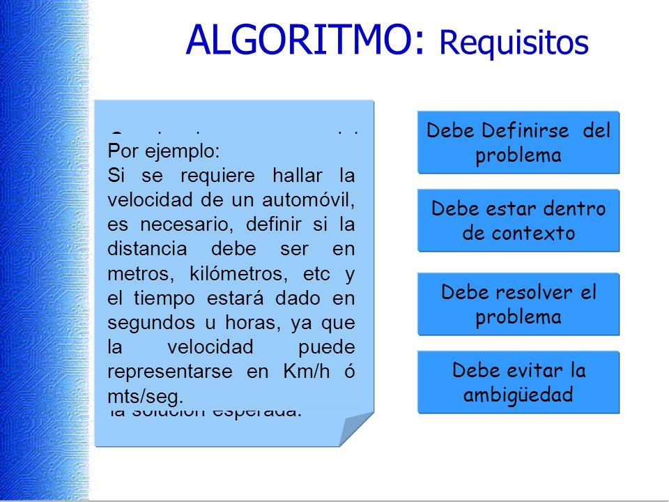 ALGORITMO: Requisitos Los algoritmos se crean para resolver problemas. Es importante que junto al algoritmo, describamos claramente el problema que és