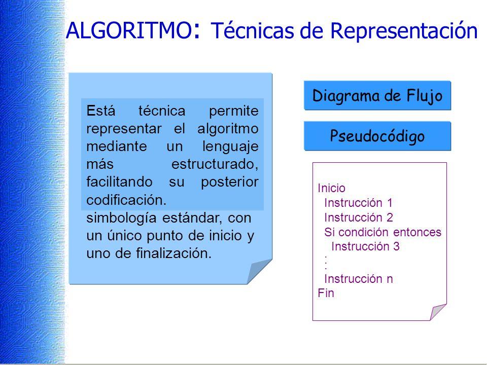 ALGORITMO : Técnicas de Representación Es una técnica que permite representar gráficamente las operaciones y estructuras que se van a realizar, mediante una simbología estándar, con un único punto de inicio y uno de finalización.