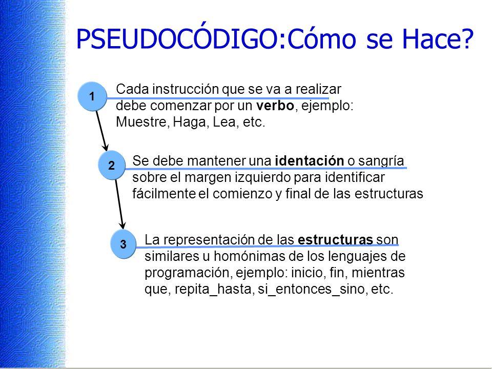 PSEUDOCÓDIGO:Cómo se Hace? Cada instrucción que se va a realizar debe comenzar por un verbo, ejemplo: Muestre, Haga, Lea, etc. Se debe mantener una id