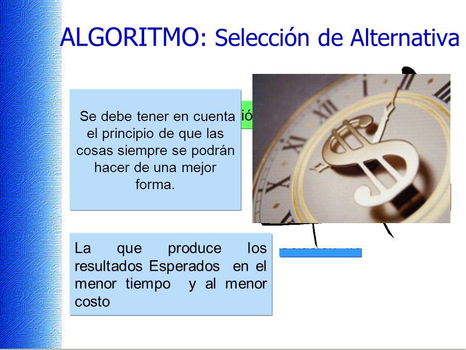 ALGORITMO : Selección de Alternativa Analizado el problema Posiblemente tengamos varias formas de resolverlo Solución..1 Solución..2 Solución..3 Soluc