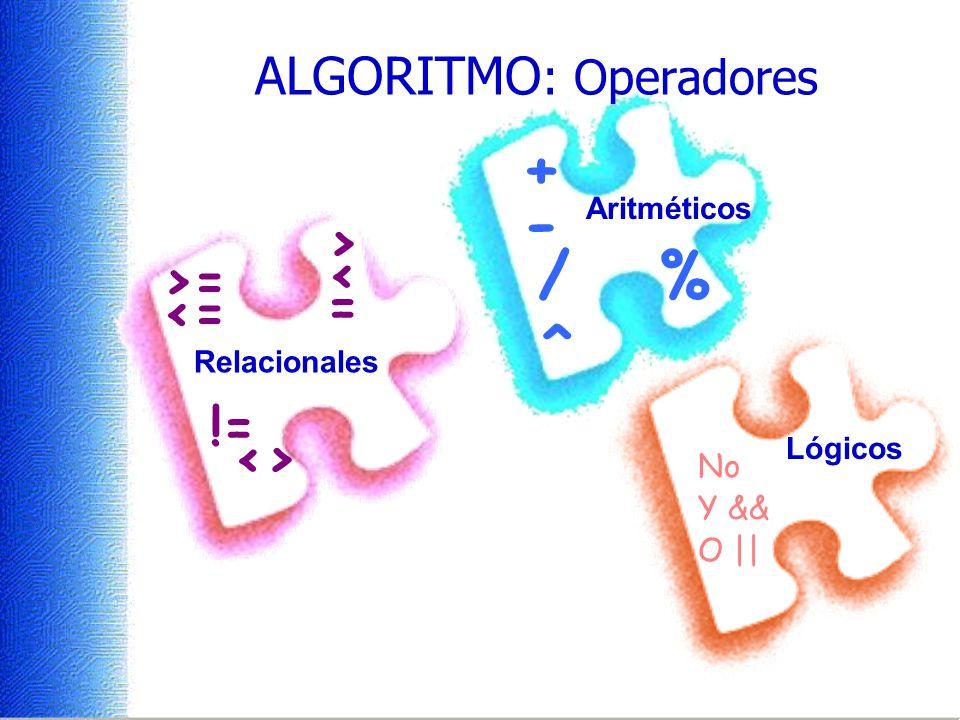 ALGORITMO : Operadores Aritméticos Lógicos Relacionales +-+- ><=><= No Y && O || /^/^ % >= <= != <>