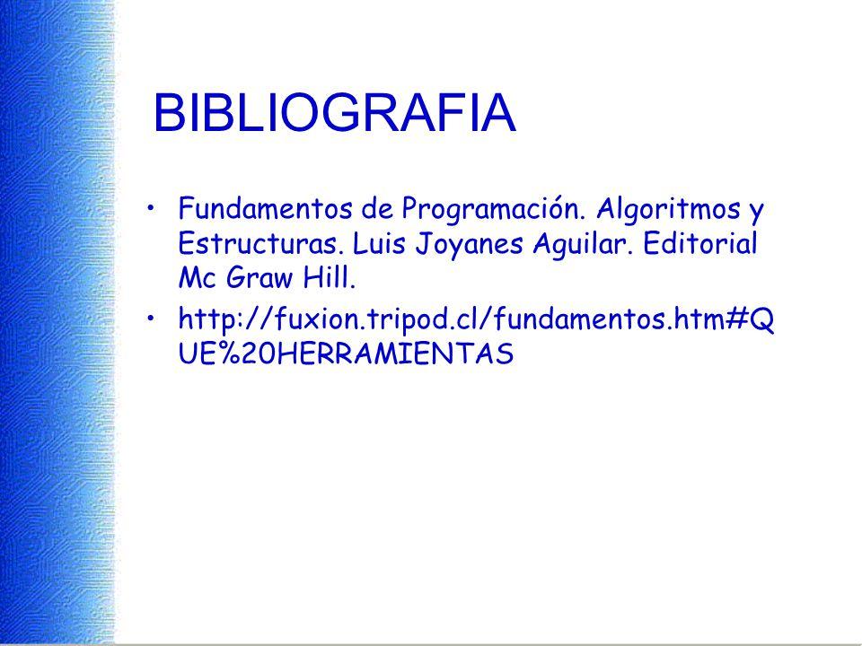 BIBLIOGRAFIA Fundamentos de Programación. Algoritmos y Estructuras. Luis Joyanes Aguilar. Editorial Mc Graw Hill. http://fuxion.tripod.cl/fundamentos.