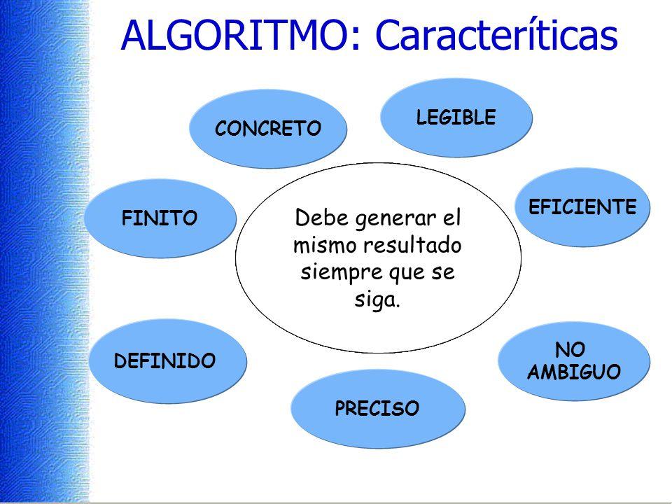 ALGORITMO: Caracteríticas FINITO CONCRETO LEGIBLE DEFINIDO PRECISO NO AMBIGUO EFICIENTE Debe ser...