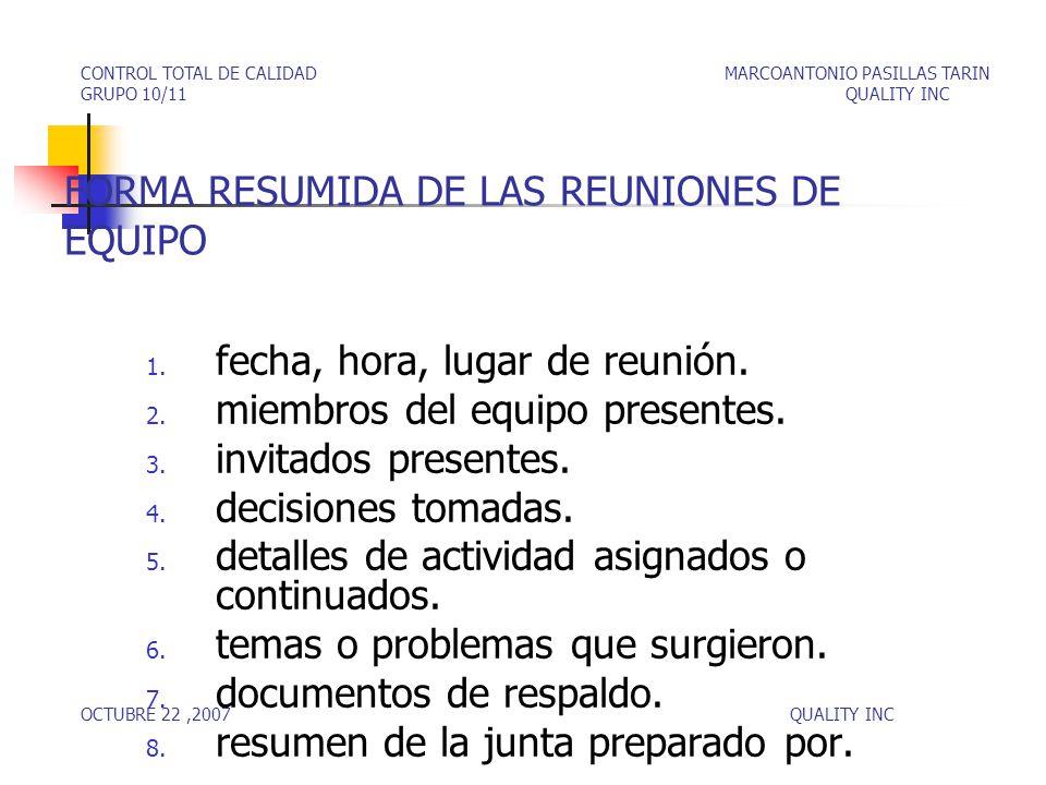 FORMA RESUMIDA DE LAS REUNIONES DE EQUIPO 1.fecha, hora, lugar de reunión.