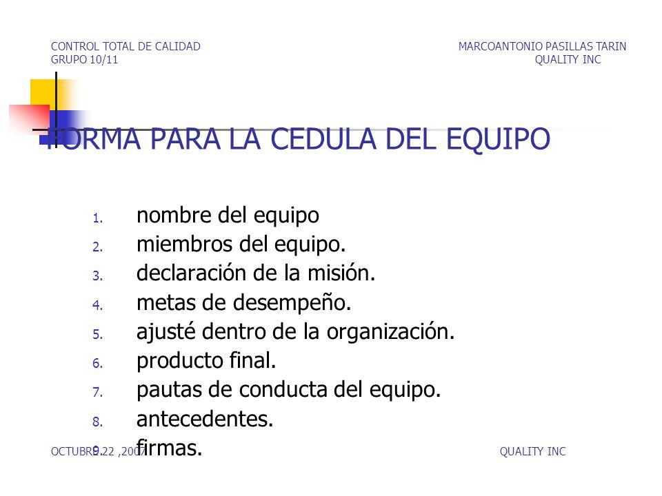 FORMA PARA LA CEDULA DEL EQUIPO 1.nombre del equipo 2.